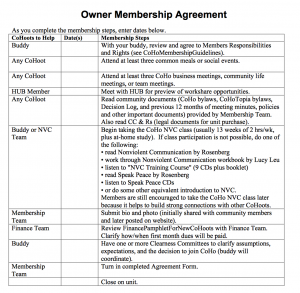 OwnerMembershipAgreement