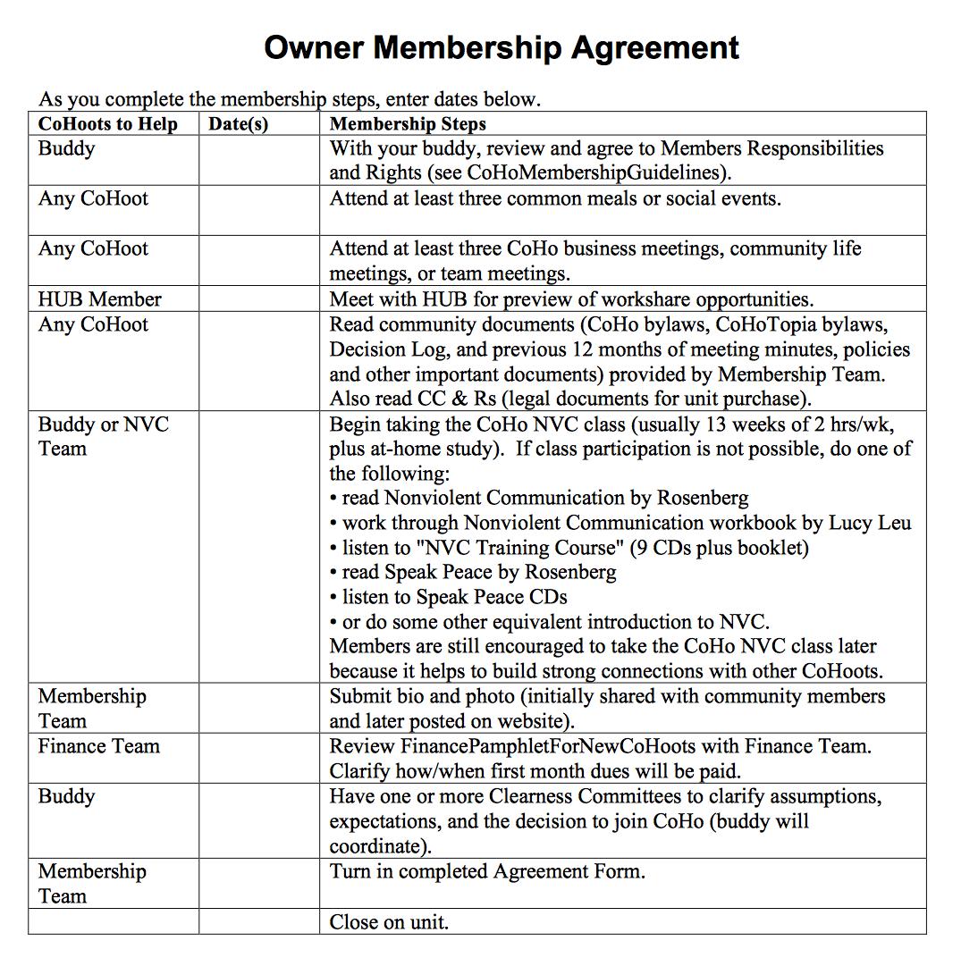 OwnerMembershipAgreement