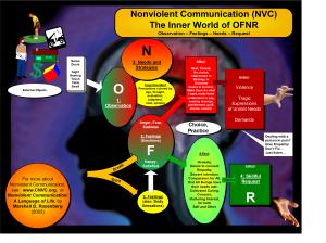 The_Inner_World_of_OFNR_(NVC)